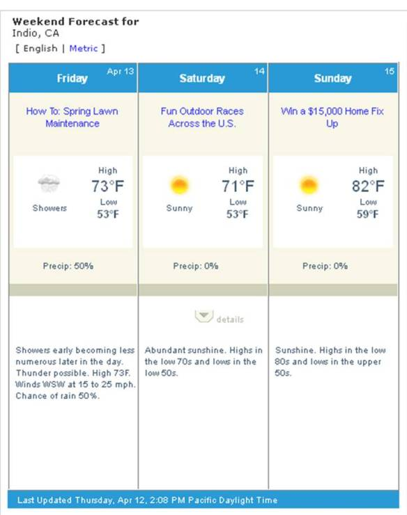 weather forecast coachella 2012 indio california desert rainy rain cool heatwave
